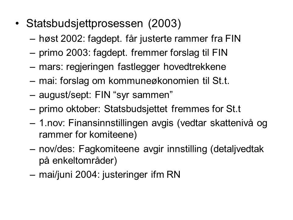 Statsbudsjettprosessen (2003) –høst 2002: fagdept.