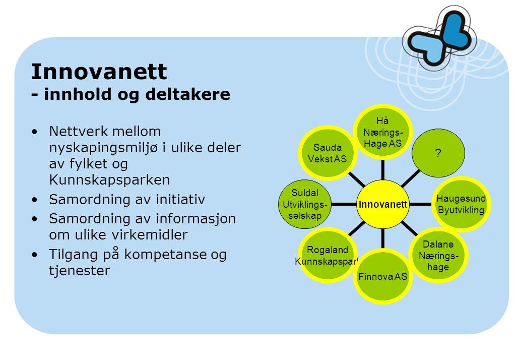 Innovanett - innhold og deltakere Nettverk mellom nyskapingsmiljø i ulike deler av fylket og Kunnskapsparken Samordning av initiativ Samordning av inf