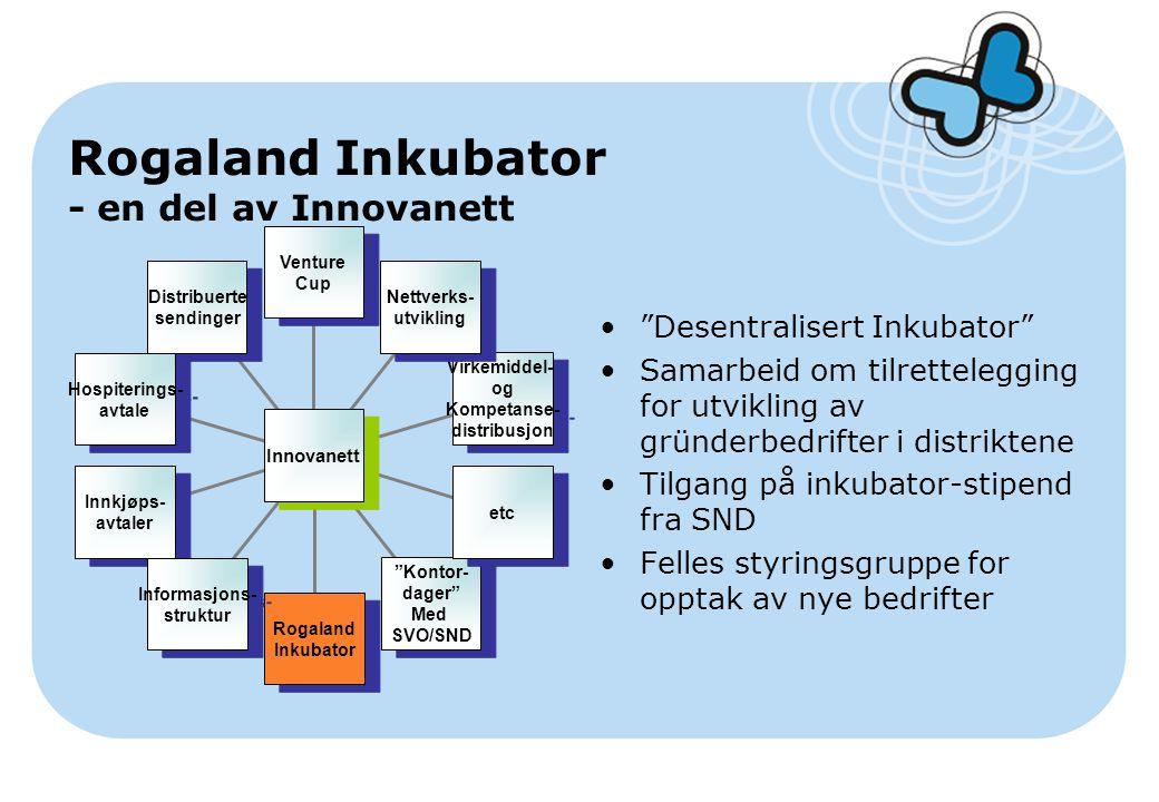 """Rogaland Inkubator - en del av Innovanett """"Desentralisert Inkubator"""" Samarbeid om tilrettelegging for utvikling av gründerbedrifter i distriktene Tilg"""