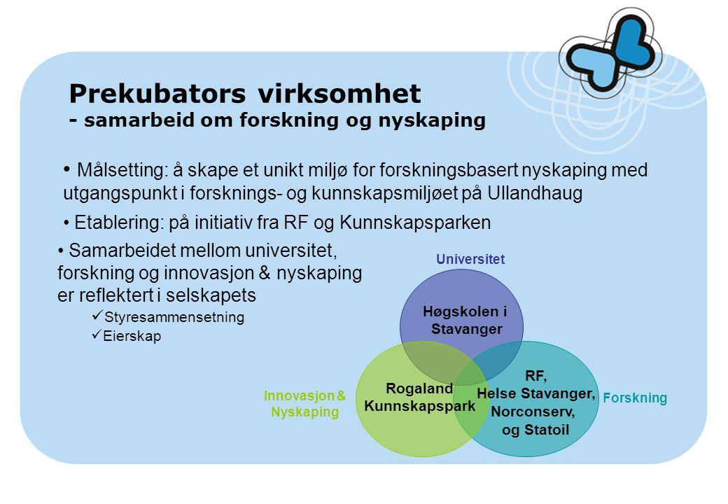 Prekubators virksomhet - samarbeid om forskning og nyskaping Universitet Forskning Innovasjon & Nyskaping Høgskolen i Stavanger RF, Helse Stavanger, N