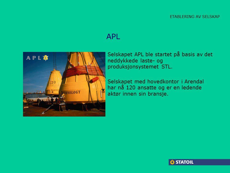 CARBOLINE LAMBDA JACKET HPAP ETABLERING AV SELSKAP APL Selskapet APL ble startet på basis av det neddykkede laste- og produksjonsystemet STL.