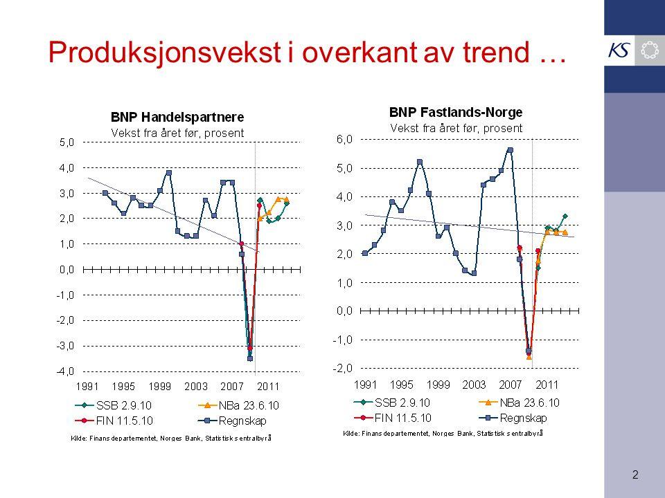 2 Produksjonsvekst i overkant av trend …