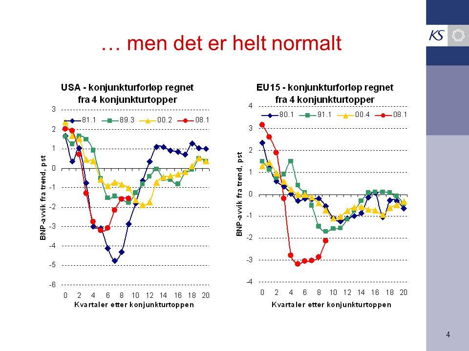 5 For Norge betyr det vi ennå ikke har passert konjunkturbunnen!