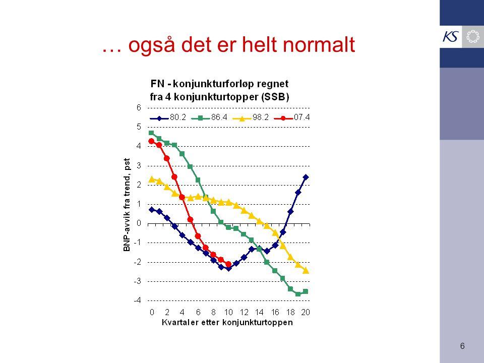 7 Konjunkturtilbakeslaget i Norge er nå på linje med USA og EU-landene