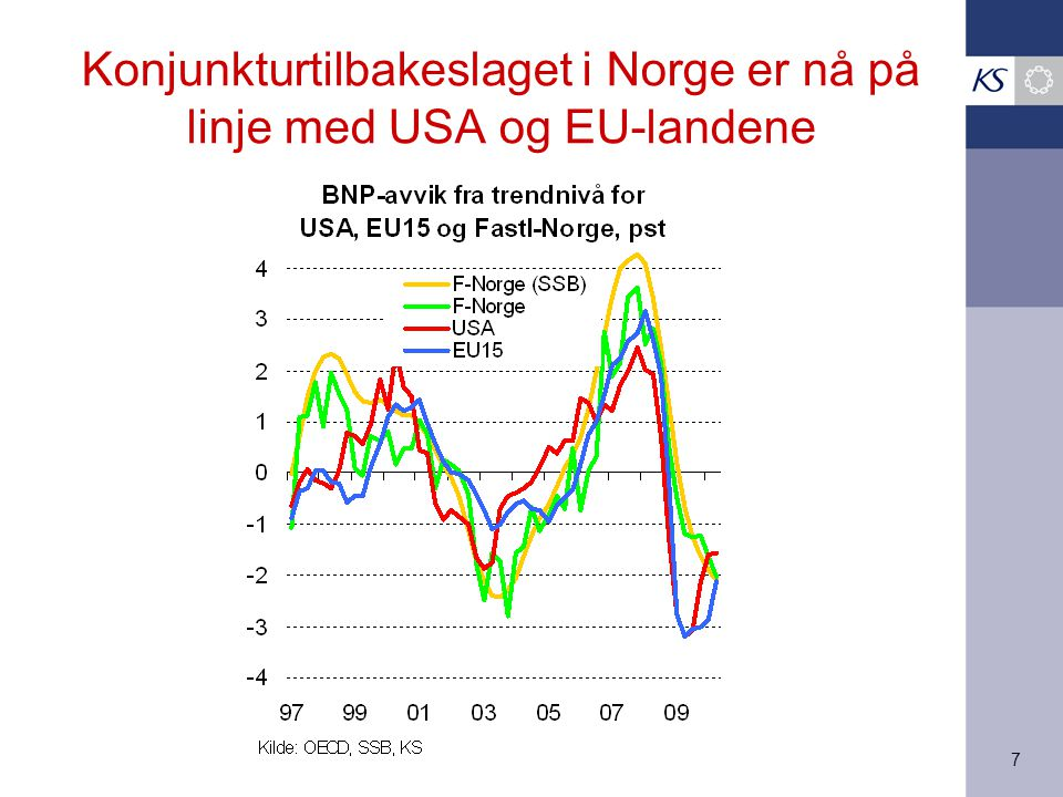 8 Men arbeidsmarkedet er så mye bedre, trass i fortsatt stor arbeidsinnvandring