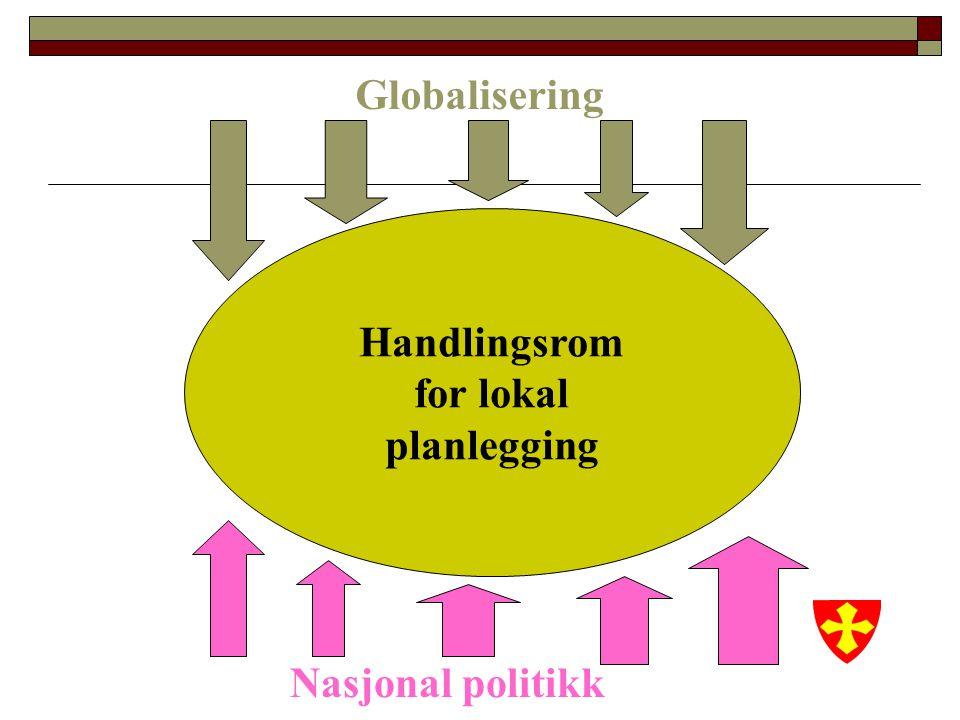 Handlingsrom for lokal planlegging Globalisering Nasjonal politikk