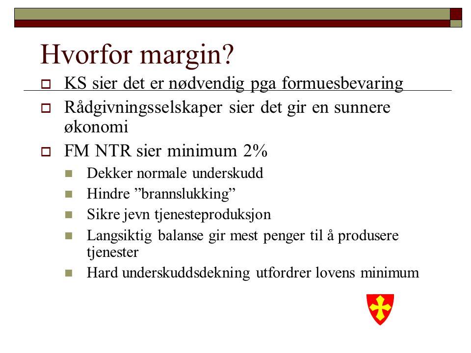 Hvorfor margin.