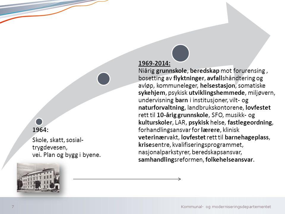 Kommunal- og moderniseringsdepartementet Norsk mal: Tekst uten kulepunkter 1964: Skole, skatt, sosial- trygdevesen, vei.