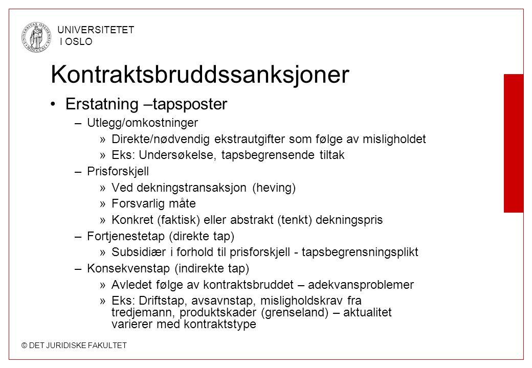 © DET JURIDISKE FAKULTET UNIVERSITETET I OSLO Kontraktsbruddssanksjoner Erstatning –tapsposter –Utlegg/omkostninger »Direkte/nødvendig ekstrautgifter