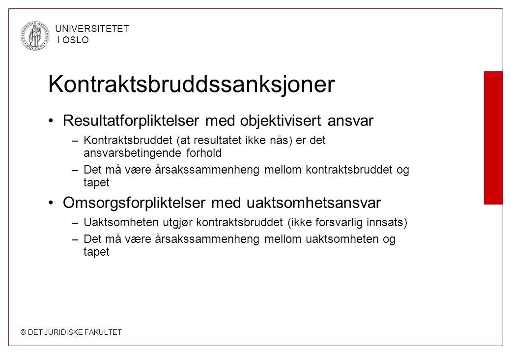 © DET JURIDISKE FAKULTET UNIVERSITETET I OSLO Kontraktsbruddssanksjoner Resultatforpliktelser med objektivisert ansvar –Kontraktsbruddet (at resultate