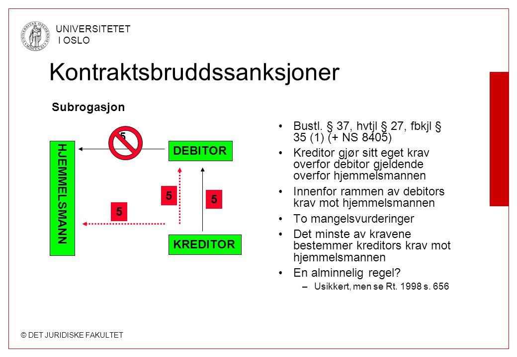 © DET JURIDISKE FAKULTET UNIVERSITETET I OSLO Kontraktsbruddssanksjoner Bustl. § 37, hvtjl § 27, fbkjl § 35 (1) (+ NS 8405) Kreditor gjør sitt eget kr