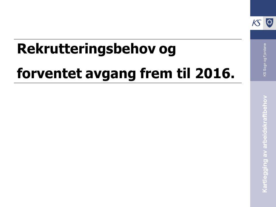 KS Sogn og Fjordane Kartlegging av arbeidskraftbehov Rekrutteringsbehov og forventet avgang frem til 2016.