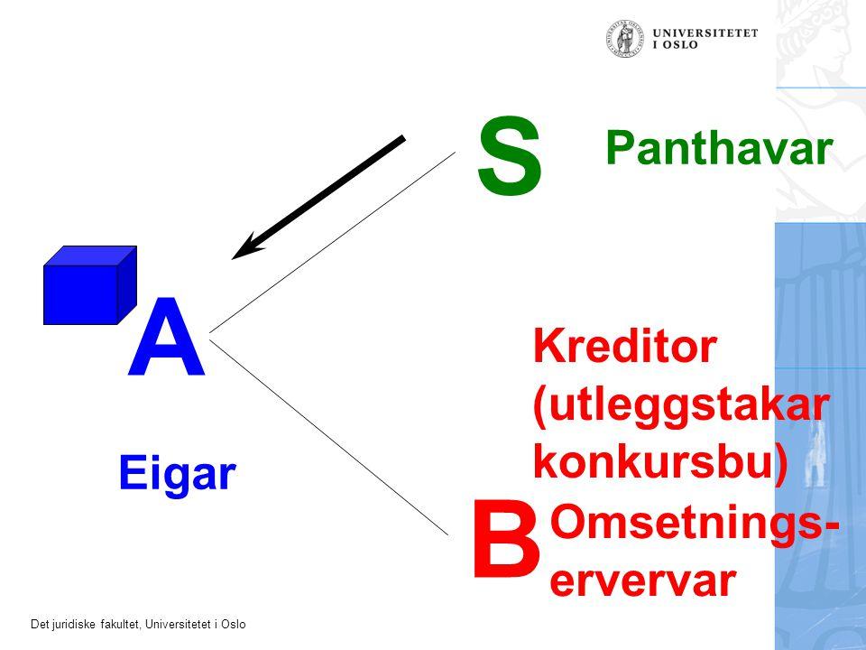 Det juridiske fakultet, Universitetet i Oslo A S Eigar Panthavar B Kreditor (utleggstakar konkursbu) Omsetnings- ervervar
