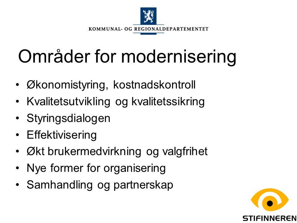 Områder for modernisering Økonomistyring, kostnadskontroll Kvalitetsutvikling og kvalitetssikring Styringsdialogen Effektivisering Økt brukermedvirkni