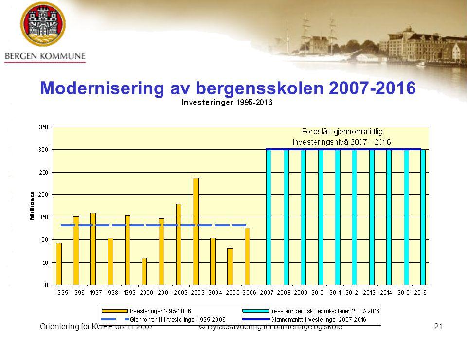Orientering for KOPP 08.11.2007© Byrådsavdeling for barnehage og skole21 Modernisering av bergensskolen 2007-2016