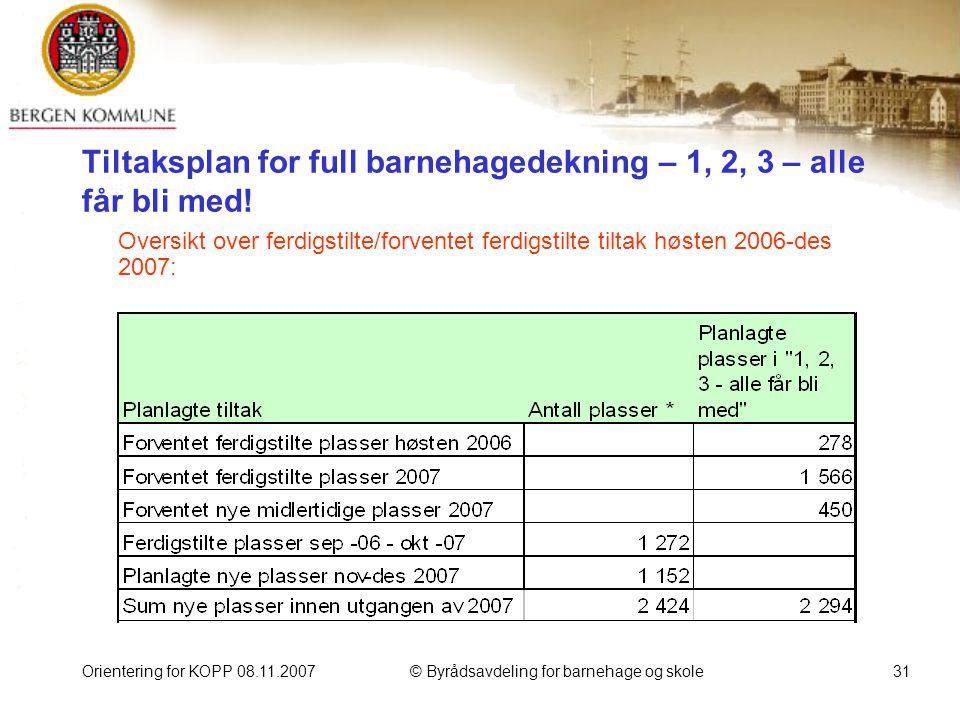 Orientering for KOPP 08.11.2007© Byrådsavdeling for barnehage og skole31 Tiltaksplan for full barnehagedekning – 1, 2, 3 – alle får bli med.