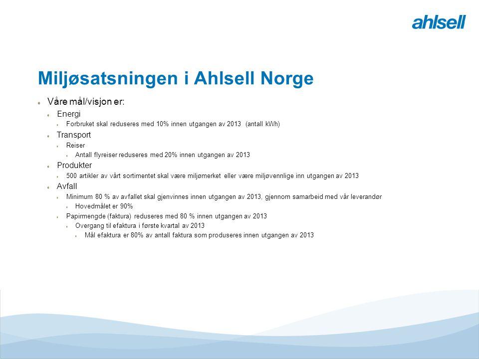 Miljøsatsningen i Ahlsell Norge Våre mål/visjon er: Energi Forbruket skal reduseres med 10% innen utgangen av 2013 (antall kWh) Transport Reiser Antal