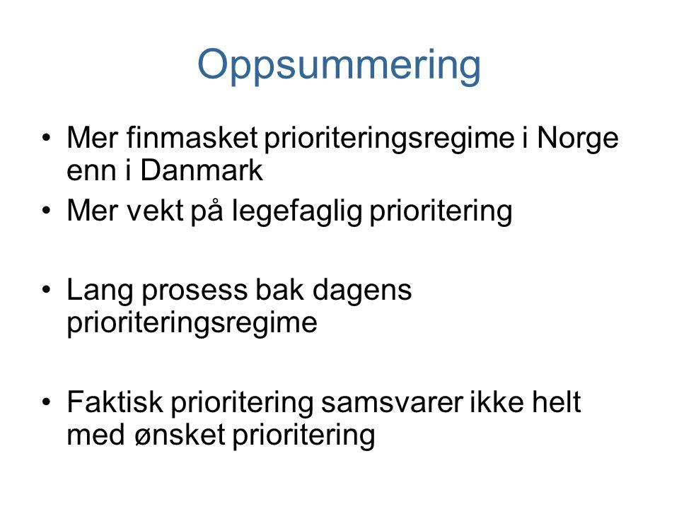 Oppsummering Mer finmasket prioriteringsregime i Norge enn i Danmark Mer vekt på legefaglig prioritering Lang prosess bak dagens prioriteringsregime F