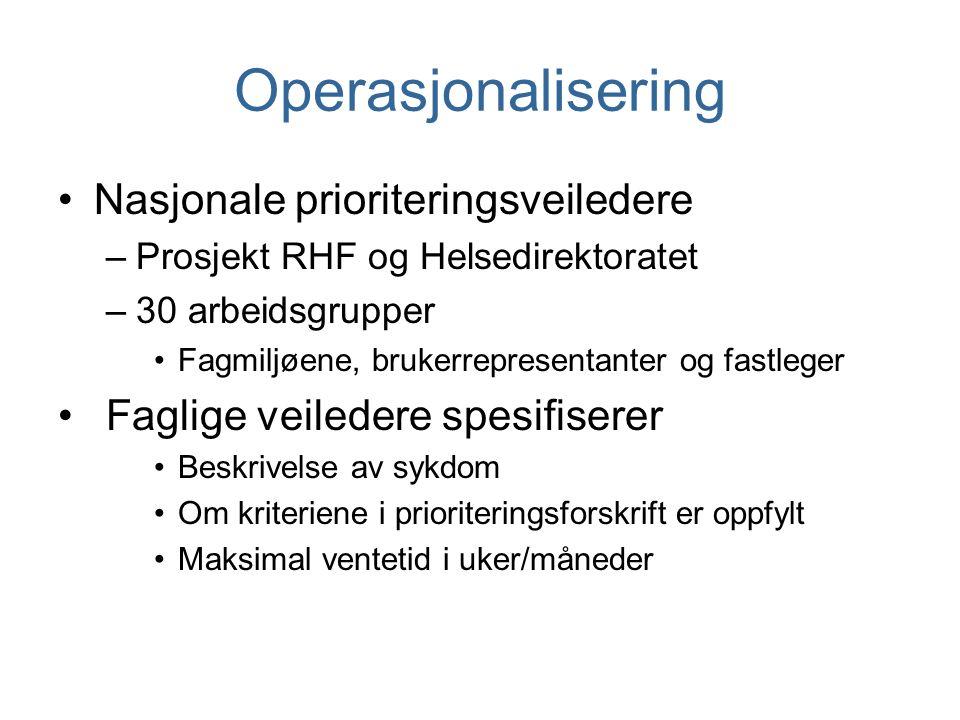 Operasjonalisering Nasjonale prioriteringsveiledere –Prosjekt RHF og Helsedirektoratet –30 arbeidsgrupper Fagmiljøene, brukerrepresentanter og fastleg
