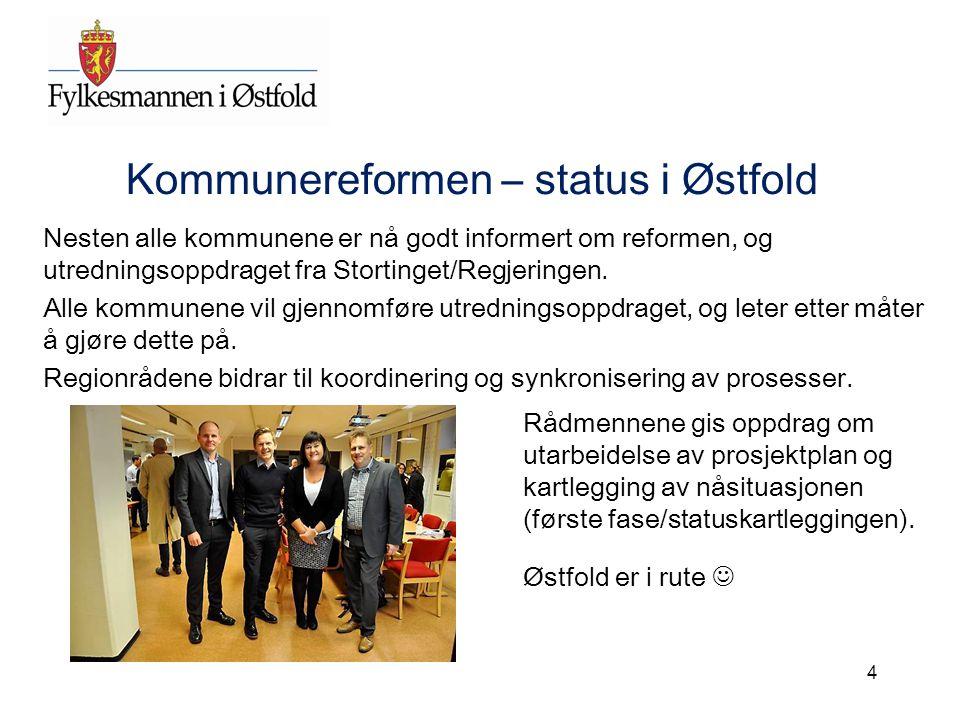 Kommunereformen – status i Østfold Nesten alle kommunene er nå godt informert om reformen, og utredningsoppdraget fra Stortinget/Regjeringen. Alle kom