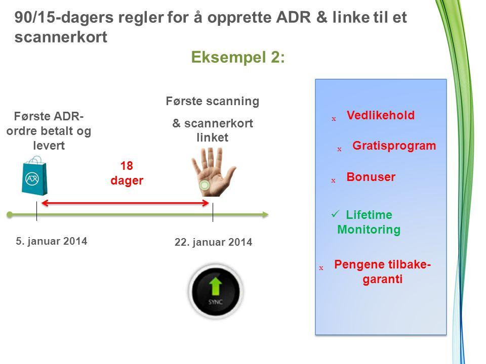 90/15-dagers regler for å opprette ADR & linke til et scannerkort Eksempel 2: 18 dager Første ADR- ordre betalt og levert 5.