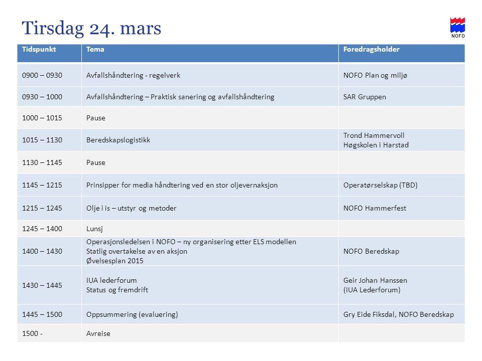 NORSK OLJEVERNFORENING FOR OPERATØRSELSKAP | SIDE 3 TidspunktTemaForedragsholder 0900 – 0930Avfallshåndtering - regelverkNOFO Plan og miljø 0930 – 100