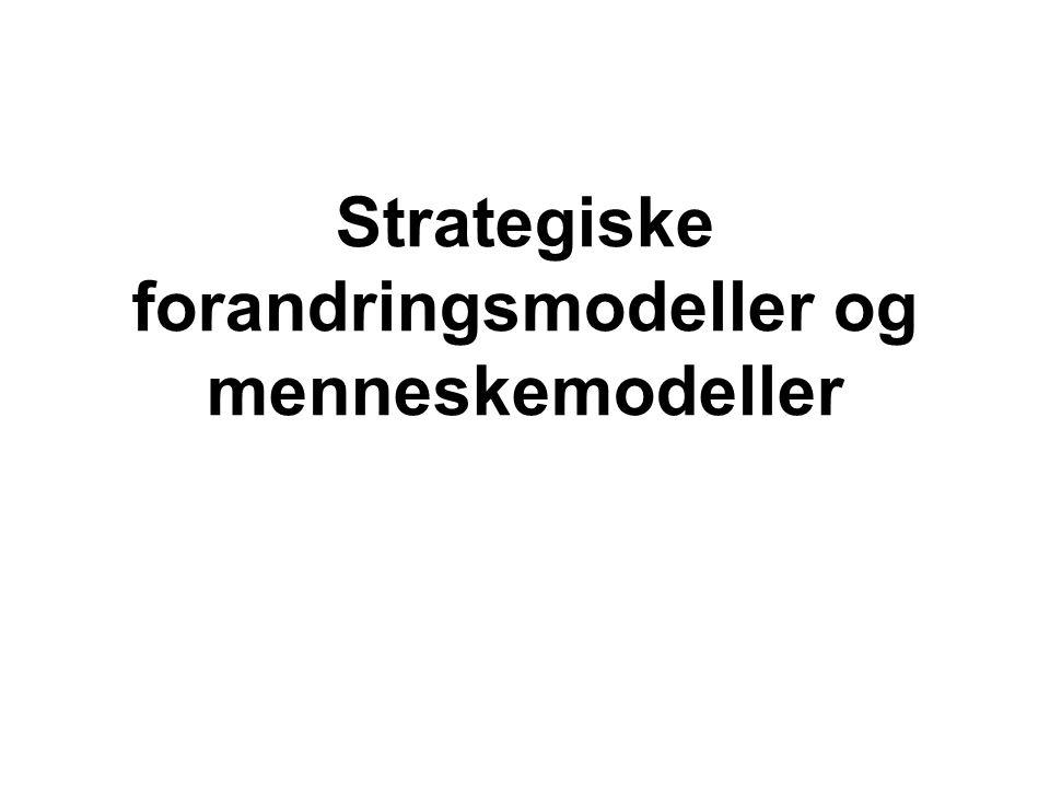 Strategiske forandringsmodeller og menneskemodeller