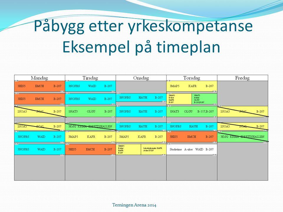 Påbygg etter yrkeskompetanse Eksempel på timeplan Terningen Arena 2014