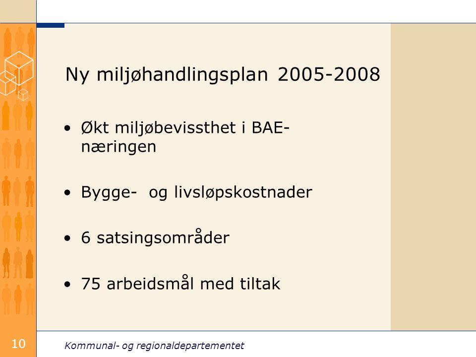 Kommunal- og regionaldepartementet 10 Ny miljøhandlingsplan 2005-2008 Økt miljøbevissthet i BAE- næringen Bygge- og livsløpskostnader 6 satsingsområder 75 arbeidsmål med tiltak