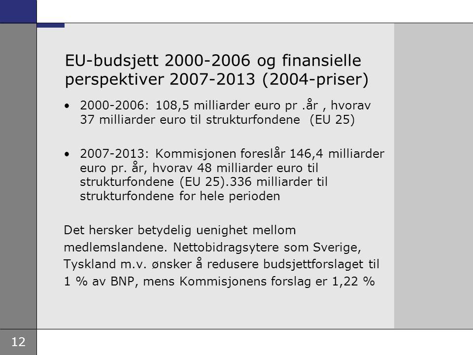 12 EU-budsjett 2000-2006 og finansielle perspektiver 2007-2013 (2004-priser) 2000-2006: 108,5 milliarder euro pr.år, hvorav 37 milliarder euro til str