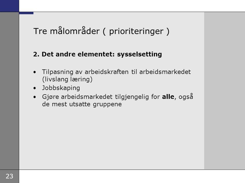 23 Tre målområder ( prioriteringer ) 2. Det andre elementet: sysselsetting Tilpasning av arbeidskraften til arbeidsmarkedet (livslang læring) Jobbskap