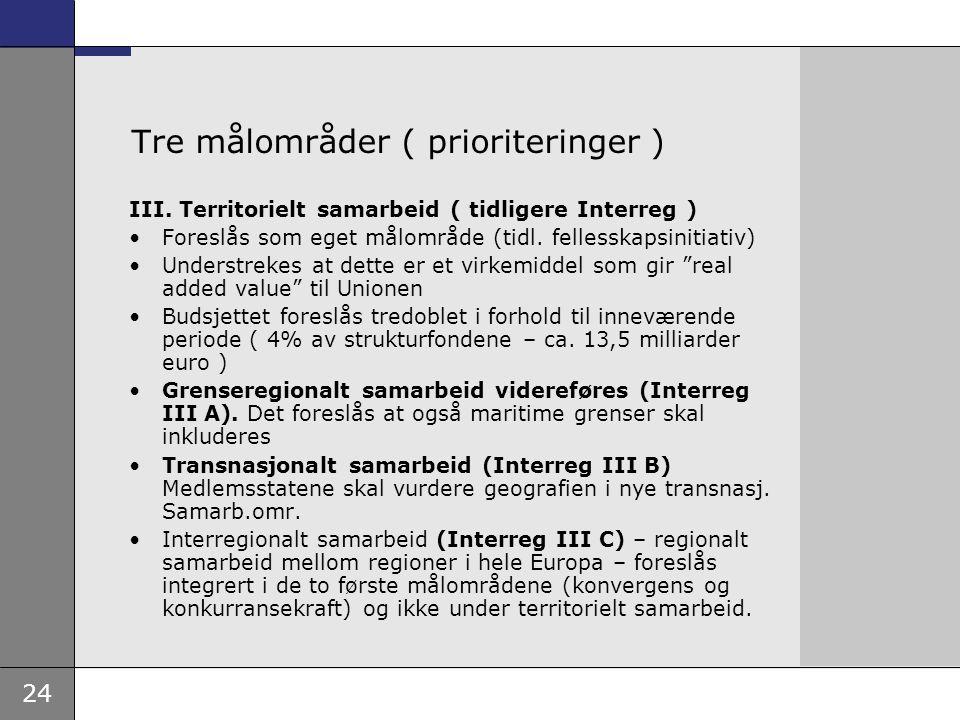 24 Tre målområder ( prioriteringer ) III. Territorielt samarbeid ( tidligere Interreg ) Foreslås som eget målområde (tidl. fellesskapsinitiativ) Under