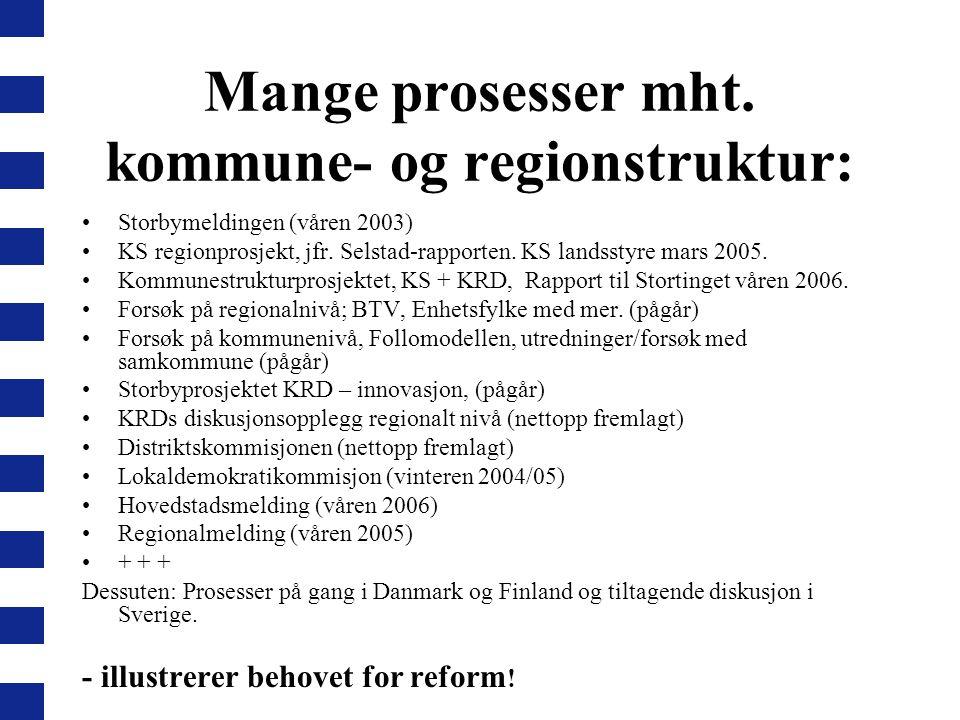 Mange prosesser mht. kommune- og regionstruktur: Storbymeldingen (våren 2003) KS regionprosjekt, jfr. Selstad-rapporten. KS landsstyre mars 2005. Komm