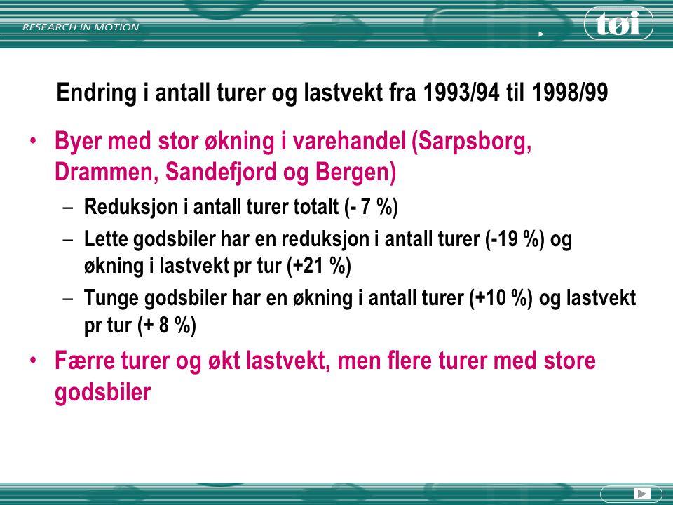 Endring i antall turer og lastvekt fra 1993/94 til 1998/99 Byer med stor økning i varehandel (Sarpsborg, Drammen, Sandefjord og Bergen) – Reduksjon i antall turer totalt (- 7 %) – Lette godsbiler har en reduksjon i antall turer (-19 %) og økning i lastvekt pr tur (+21 %) – Tunge godsbiler har en økning i antall turer (+10 %) og lastvekt pr tur (+ 8 %) Færre turer og økt lastvekt, men flere turer med store godsbiler
