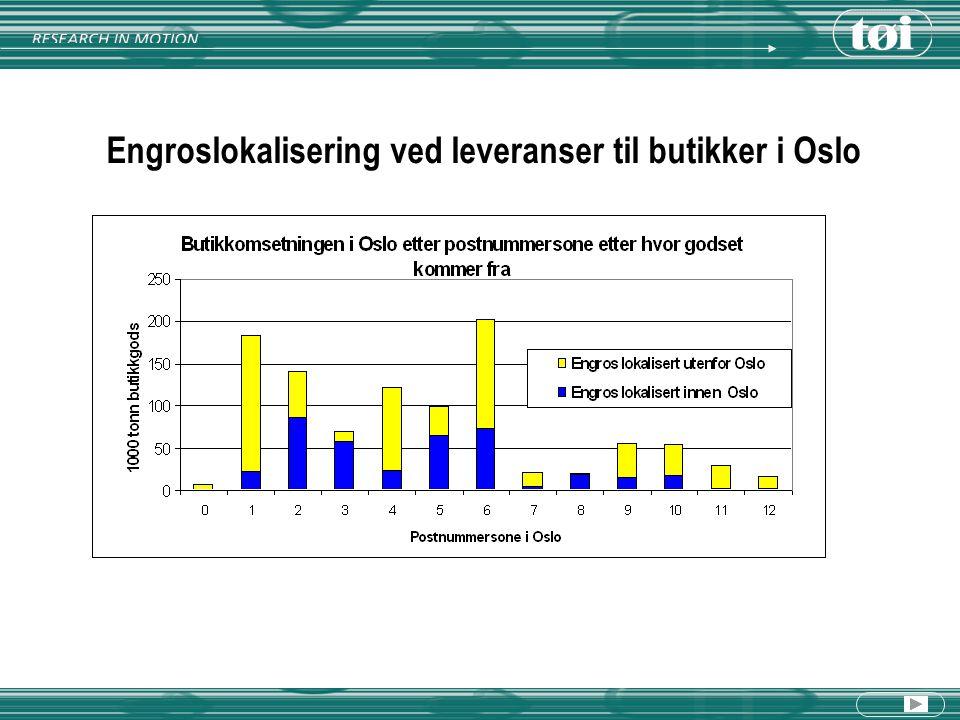 Engroslokalisering ved leveranser til butikker i Oslo