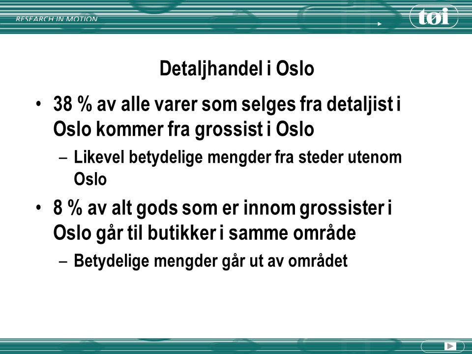 Detaljhandel i Oslo 38 % av alle varer som selges fra detaljist i Oslo kommer fra grossist i Oslo – Likevel betydelige mengder fra steder utenom Oslo 8 % av alt gods som er innom grossister i Oslo går til butikker i samme område – Betydelige mengder går ut av området