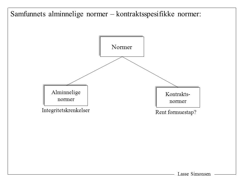 Lasse Simonsen Samfunnets alminnelige normer – kontraktsspesifikke normer: Normer Alminnelige normer Alminnelige normer Kontrakts- normer Kontrakts- normer Rent formuestap.