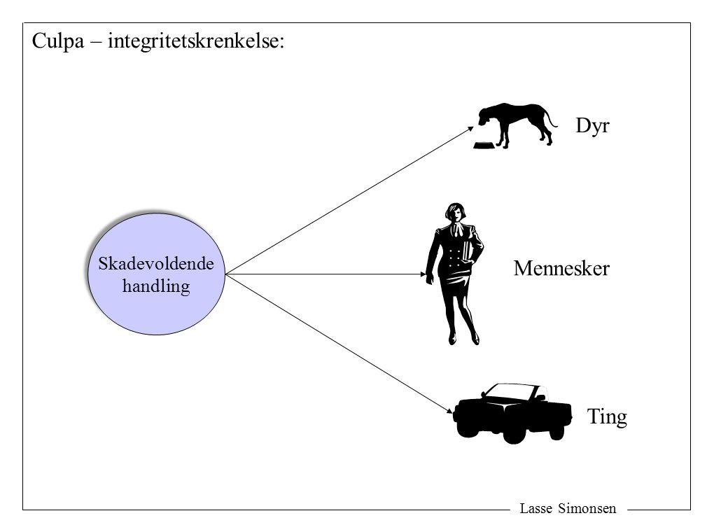 Lasse Simonsen Culpa – integritetskrenkelse: Skadevoldende handling Skadevoldende handling Dyr Ting Mennesker