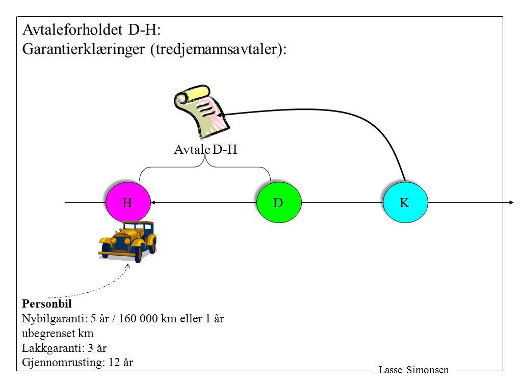 Lasse Simonsen H H D D K K Avtaleforholdet D-H: Garantierklæringer (tredjemannsavtaler): Avtale D-H Personbil Nybilgaranti: 5 år / 160 000 km eller 1
