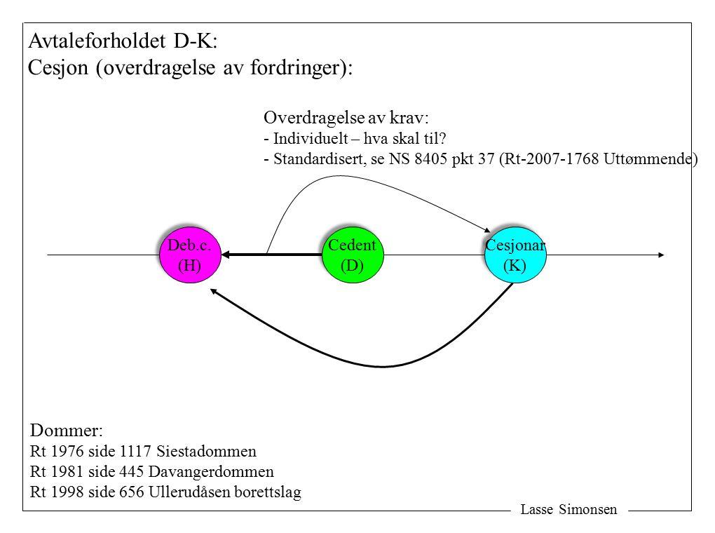 Lasse Simonsen Deb.c. (H) Deb.c. (H) Cedent (D) Cedent (D) Cesjonar (K) Cesjonar (K) Avtaleforholdet D-K: Cesjon (overdragelse av fordringer): Overdra