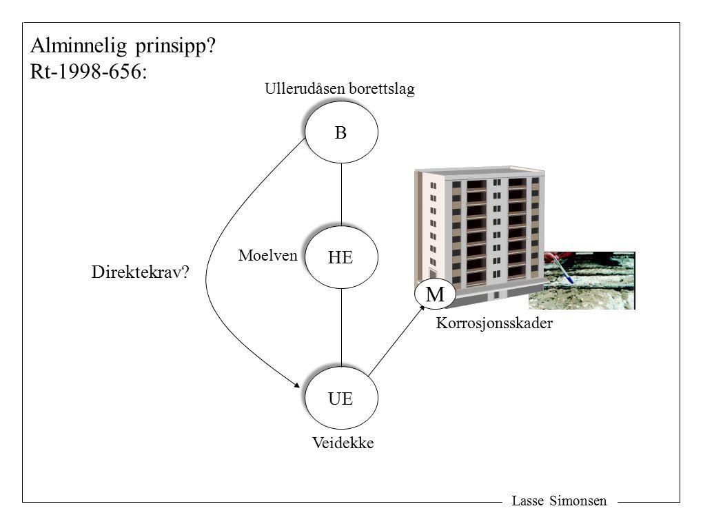 Lasse Simonsen Alminnelig prinsipp? Rt-1998-656: B B HE UE M Direktekrav? Moelven Veidekke Ullerudåsen borettslag Korrosjonsskader