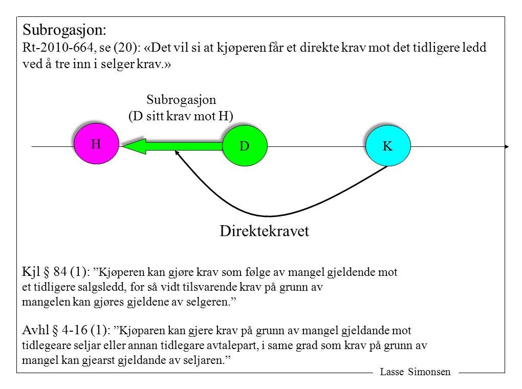 Lasse Simonsen H H D D K K Direktekravet Subrogasjon (D sitt krav mot H) Subrogasjon: Rt-2010-664, se (20): «Det vil si at kjøperen får et direkte kra