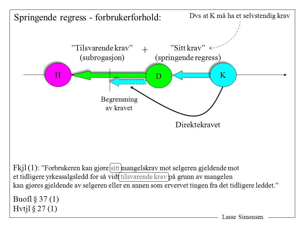 """Lasse Simonsen H H Direktekravet """"Sitt krav"""" (springende regress) """"Tilsvarende krav"""" (subrogasjon) Springende regress - forbrukerforhold: + D D Begren"""
