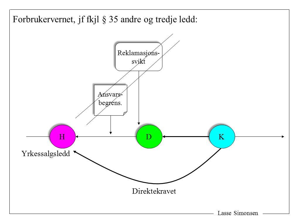 Lasse Simonsen H H D D K K Forbrukervernet, jf fkjl § 35 andre og tredje ledd: Ansvars- begrens. Ansvars- begrens. Reklamasjons- svikt Reklamasjons- s