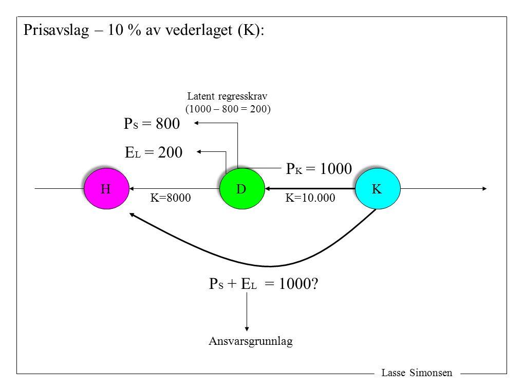 Lasse Simonsen H H D D K K P S + E L = 1000.
