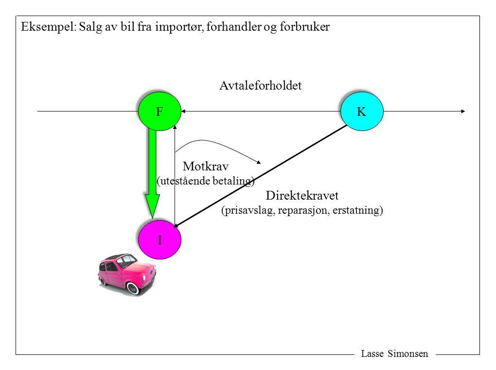 Lasse Simonsen I I K K Direktekravet (prisavslag, reparasjon, erstatning) Eksempel: Salg av bil fra importør, forhandler og forbruker Motkrav (utestående betaling) Avtaleforholdet F F