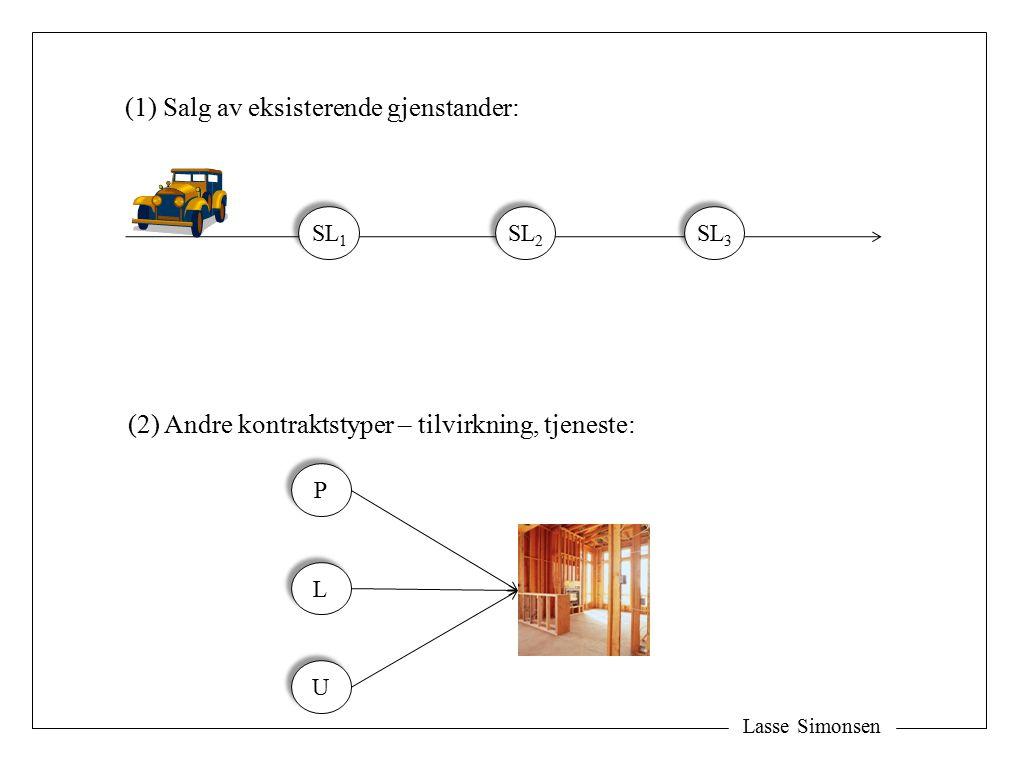 Lasse Simonsen (1) Salg av eksisterende gjenstander: P P SL 2 SL 3 (2) Andre kontraktstyper – tilvirkning, tjeneste: L L U U SL 1