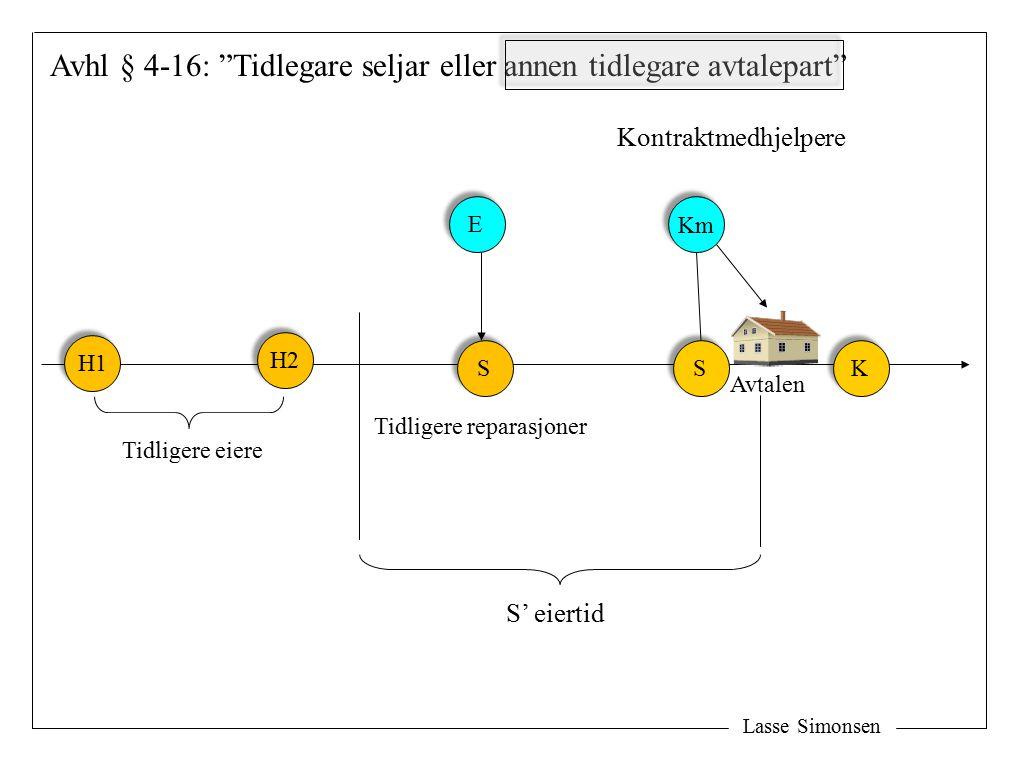 """Lasse Simonsen H1 H2 S S K K Kontraktmedhjelpere Km Avhl § 4-16: """"Tidlegare seljar eller annen tidlegare avtalepart"""" S S E E Avtalen Tidligere eiere T"""