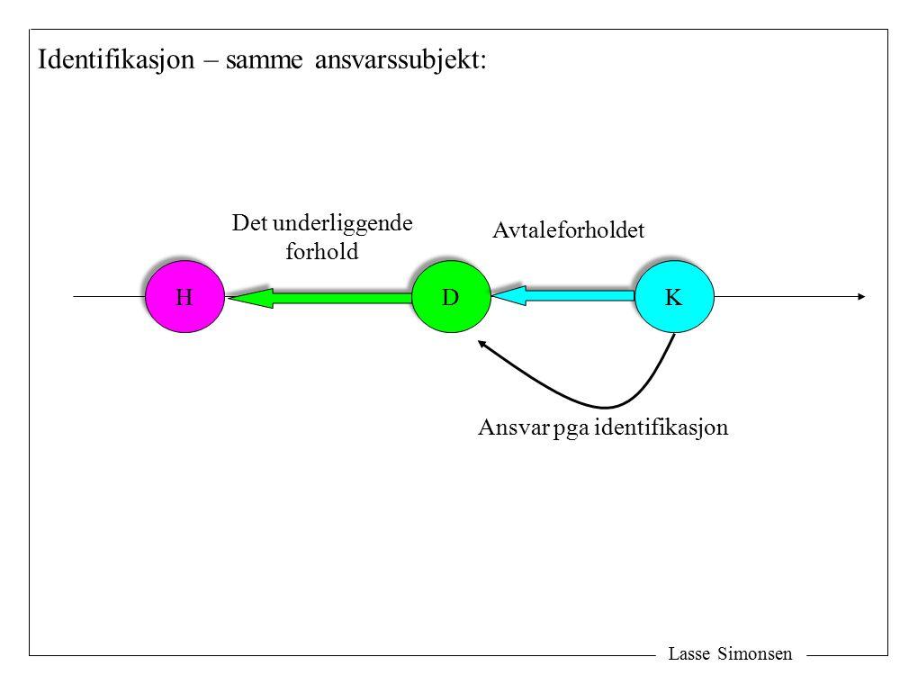 Lasse Simonsen H H D D K K Avtaleforholdet Det underliggende forhold Identifikasjon – samme ansvarssubjekt: Ansvar pga identifikasjon
