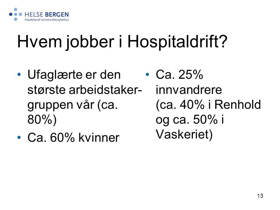 Hvem jobber i Hospitaldrift? Ufaglærte er den største arbeidstaker- gruppen vår (ca. 80%) Ca. 60% kvinner Ca. 25% innvandrere (ca. 40% i Renhold og ca